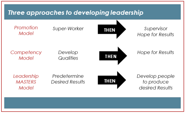 3-approaches-to-leadership